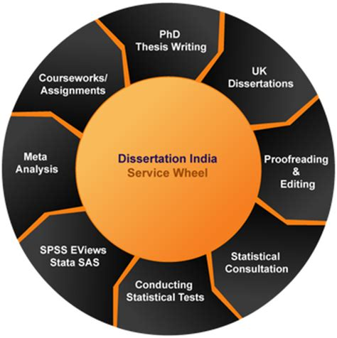 Dissertation Help UK Pass Guarantee Dissertation